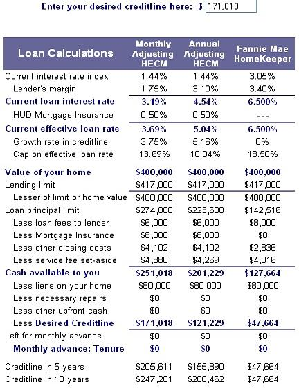Cash out refinance letter of explanation already a major player in canadian energy trading j p home equity loan and home equity line of credit heloc are mortgages which use a house as collateral spiritdancerdesigns Image collections